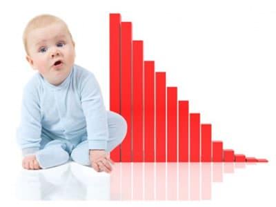 Численность населения Башкирии идет на убыль: люди не хотят заводить детей